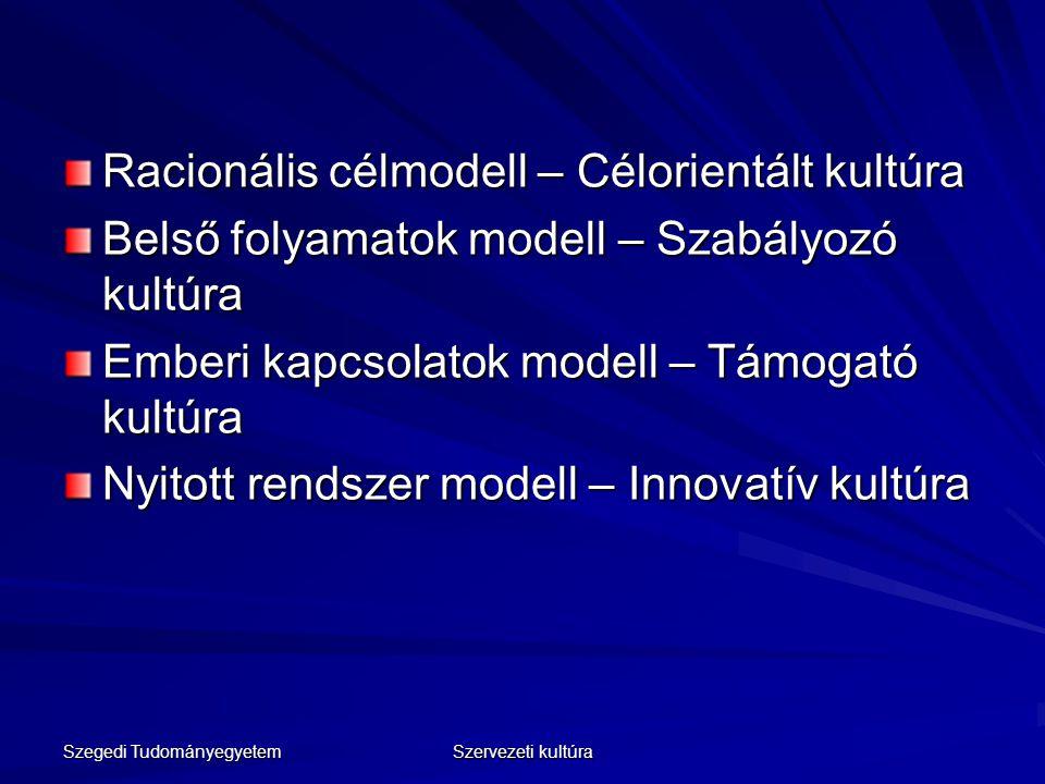 Szegedi Tudományegyetem Szervezeti kultúra Racionális célmodell – Célorientált kultúra Belső folyamatok modell – Szabályozó kultúra Emberi kapcsolatok