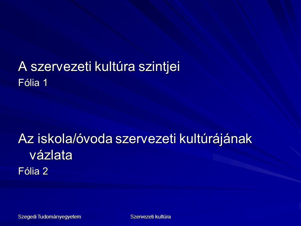 Szegedi Tudományegyetem Szervezeti kultúra A szervezeti kultúra szintjei Fólia 1 Az iskola/óvoda szervezeti kultúrájának vázlata Fólia 2