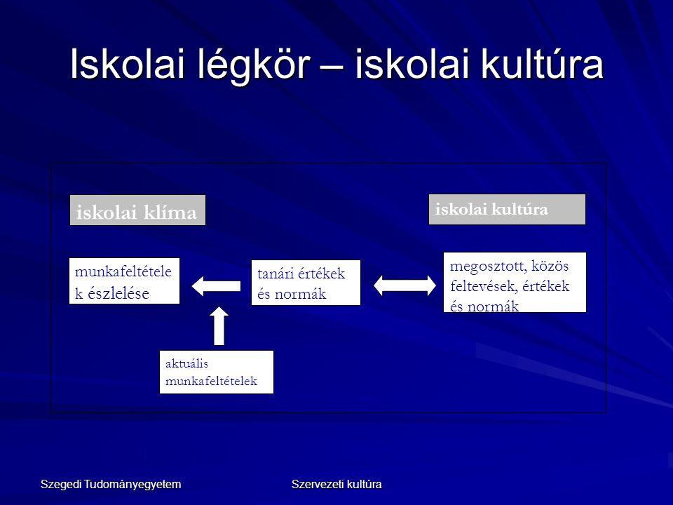 Szegedi Tudományegyetem Szervezeti kultúra Iskolai légkör – iskolai kultúra munkafeltétele k észlelése tanári értékek és normák megosztott, közös felt