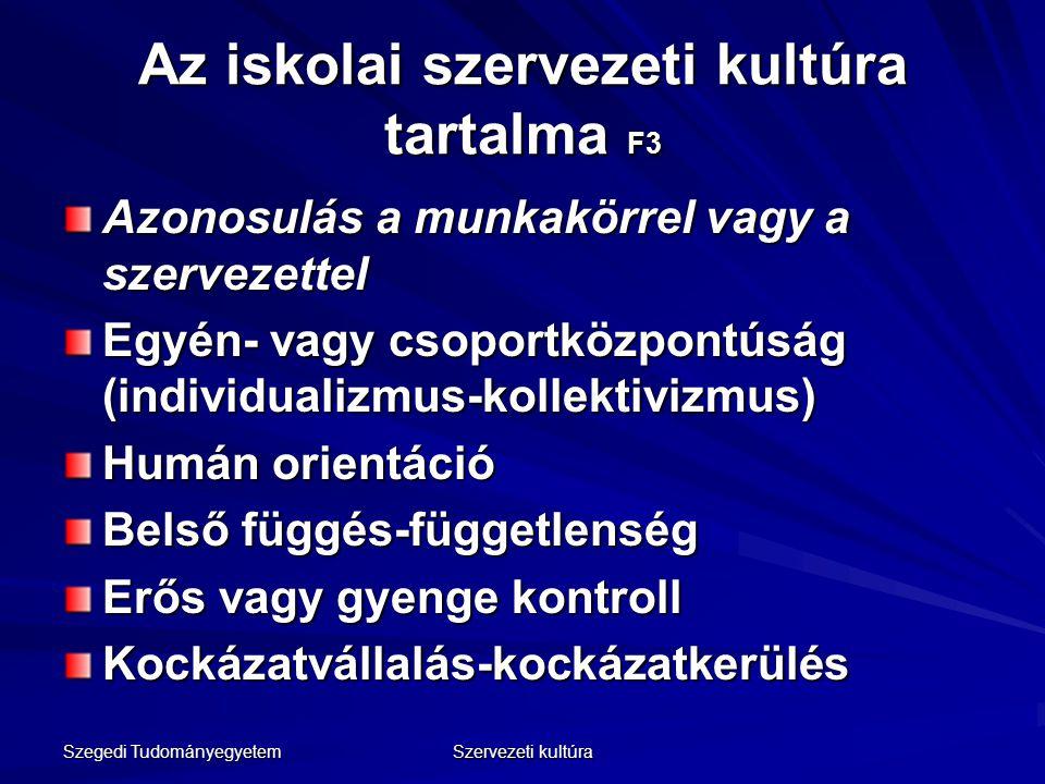 Szegedi Tudományegyetem Szervezeti kultúra Az iskolai szervezeti kultúra tartalma F3 Azonosulás a munkakörrel vagy a szervezettel Egyén- vagy csoportk