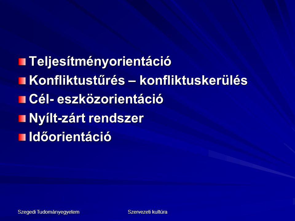 Szegedi Tudományegyetem Szervezeti kultúra Teljesítményorientáció Konfliktustűrés – konfliktuskerülés Cél- eszközorientáció Nyílt-zárt rendszer Időori