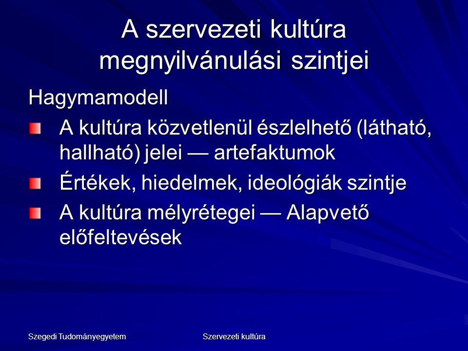 Szegedi Tudományegyetem Szervezeti kultúra A szervezeti kultúra megnyilvánulási szintjei Hagymamodell A kultúra közvetlenül észlelhető (látható, hallh