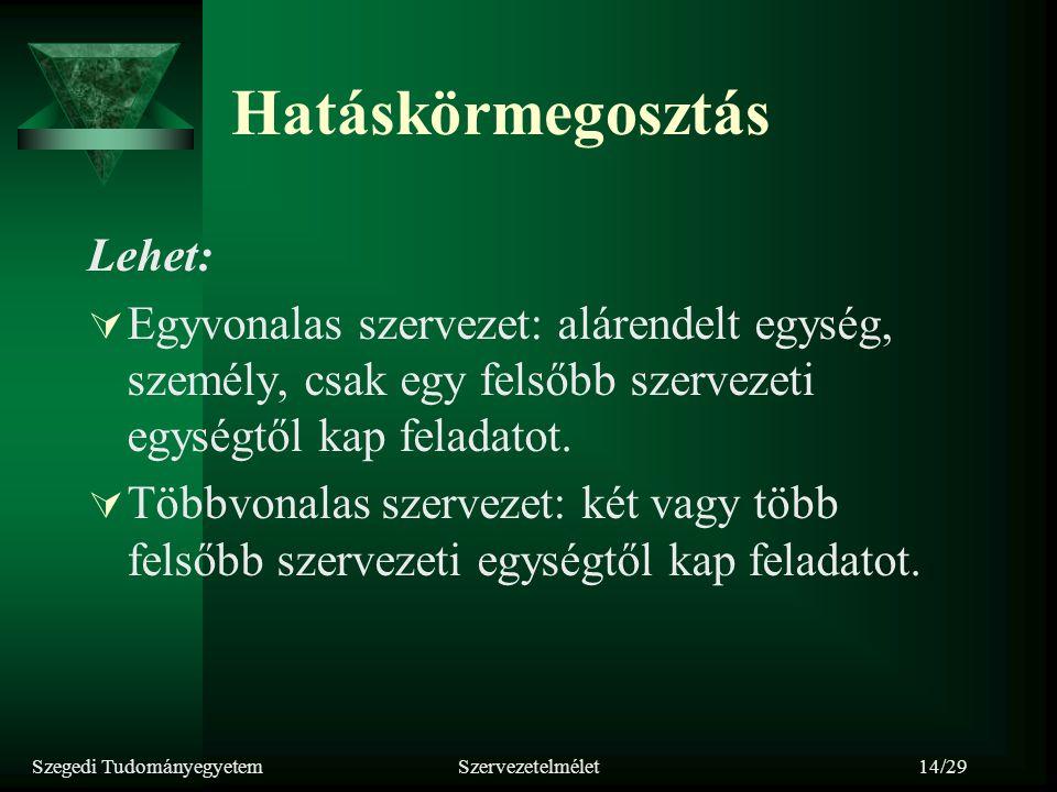 Szegedi TudományegyetemSzervezetelmélet14/29 Hatáskörmegosztás Lehet:  Egyvonalas szervezet: alárendelt egység, személy, csak egy felsőbb szervezeti