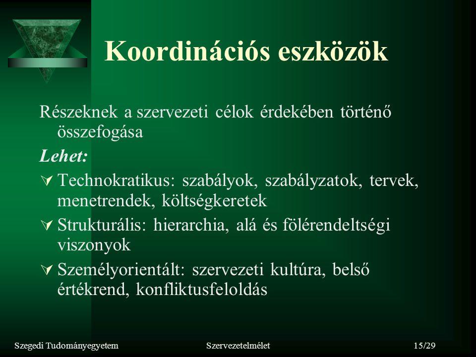Szegedi TudományegyetemSzervezetelmélet15/29 Koordinációs eszközök Részeknek a szervezeti célok érdekében történő összefogása Lehet:  Technokratikus: