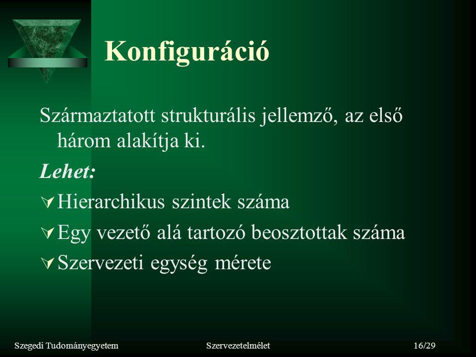 Szegedi TudományegyetemSzervezetelmélet16/29 Konfiguráció Származtatott strukturális jellemző, az első három alakítja ki. Lehet:  Hierarchikus szinte