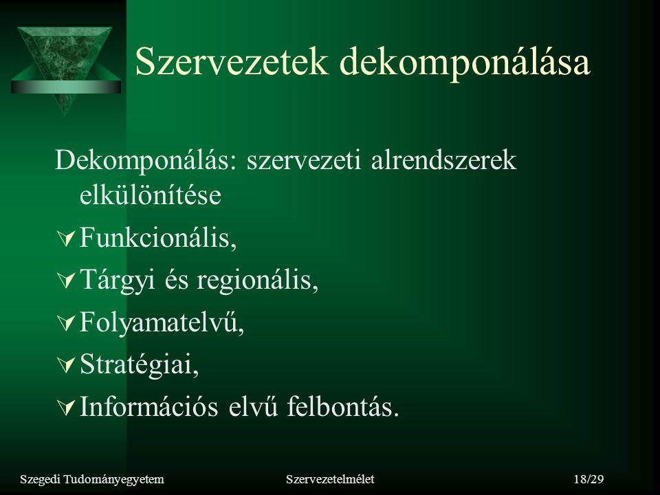 Szegedi TudományegyetemSzervezetelmélet18/29 Szervezetek dekomponálása Dekomponálás: szervezeti alrendszerek elkülönítése  Funkcionális,  Tárgyi és