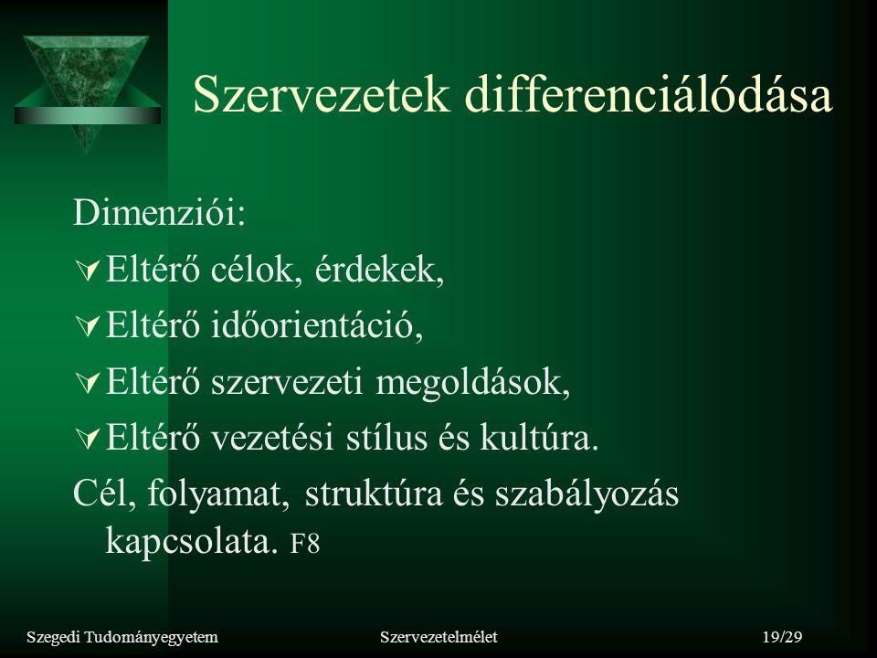 Szegedi TudományegyetemSzervezetelmélet19/29 Szervezetek differenciálódása Dimenziói:  Eltérő célok, érdekek,  Eltérő időorientáció,  Eltérő szerve