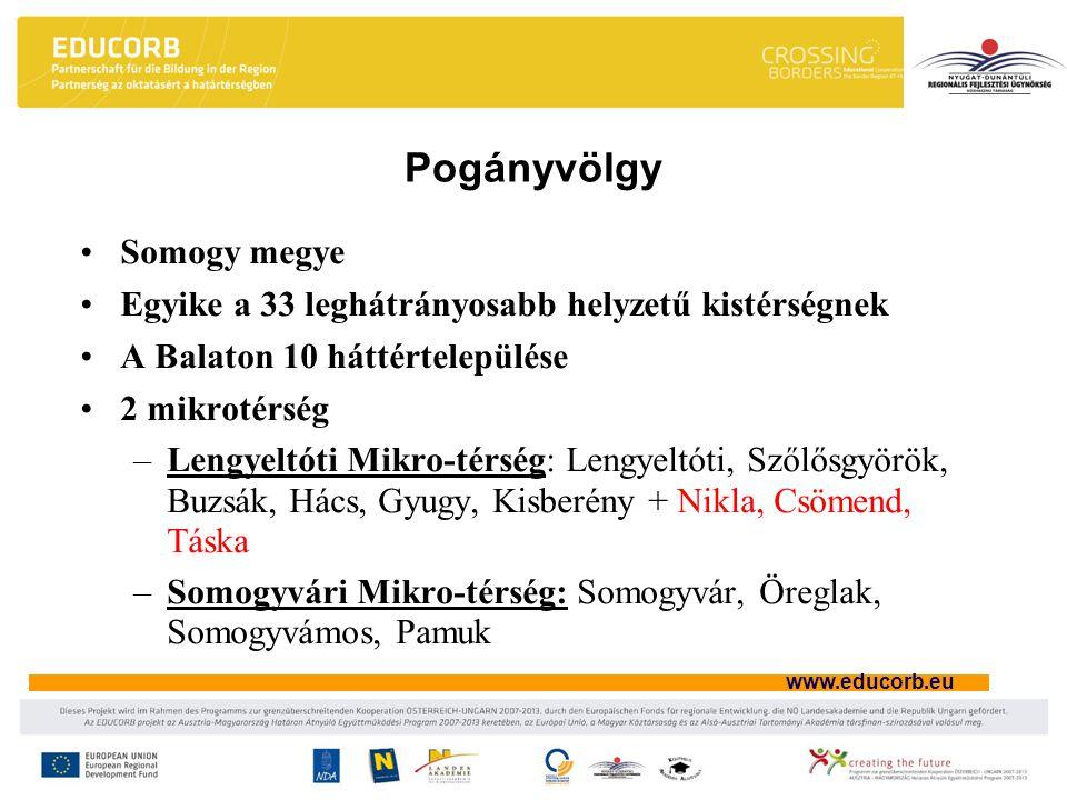 www.educorb.eu Pedagógiai-szakmai szolgáltatás Szakmai munkaközösség működtetése Információs rendszer működtetése Pedagógusok képzésének összehangolása Tapasztalatcsere látogatások szervezése Közös pályázatok készítése Módszertani segédanyagok közös készítése Versenyek szervezése, összehangolása Rendezvények szervezése, szakmai nap Bemutató foglalkozások szervezése Tehetséggondozó műhelyek szervezése