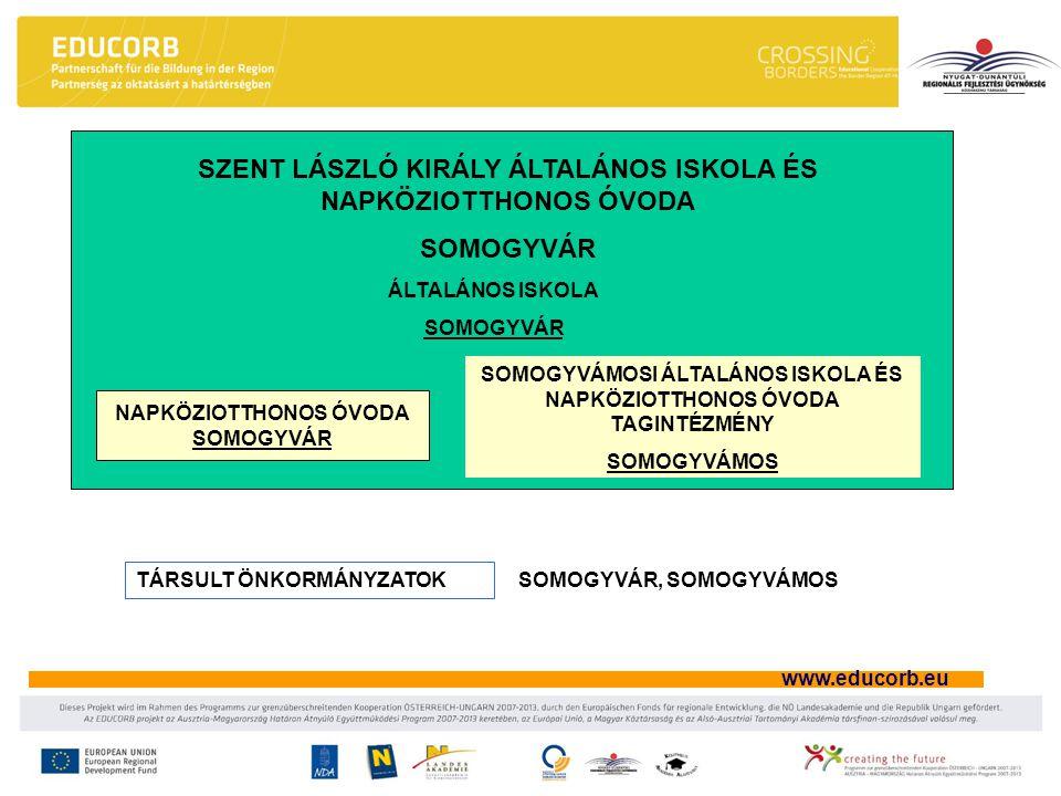 """www.educorb.eu Feladat: alapfokú nevelés-oktatás biztosítása a Kistérségben élő valamennyi tanköteles korú gyermek számára (de 2-5 éves is!!) Követelmény: 100%-os szakosság (és """"nem szakrendszerűség ) biztosítása mindegyik feladatellátási helyen kistérségi pedagógus-helyettesítési rendszer SNI gyermekek ellátása lakóhelyükön alapfokú művészetoktatás kiterjesztése Szakszolgálati feladatellátás helyben Az oktatás megszervezése 1."""
