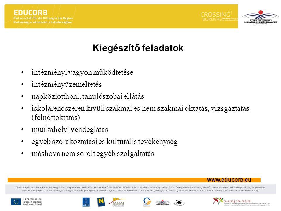 www.educorb.eu intézményi vagyon működtetése intézményüzemeltetés napköziotthoni, tanulószobai ellátás iskolarendszeren kívüli szakmai és nem szakmai oktatás, vizsgáztatás (felnőttoktatás) munkahelyi vendéglátás egyéb szórakoztatási és kulturális tevékenység máshova nem sorolt egyéb szolgáltatás Kiegészítő feladatok