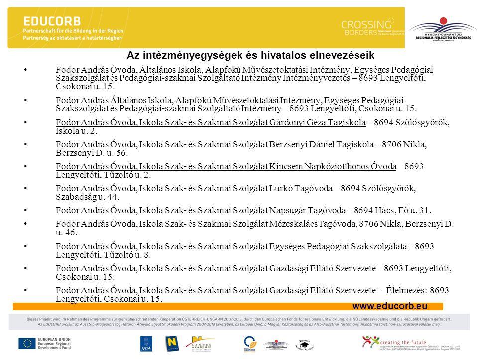 www.educorb.eu Az intézményegységek és hivatalos elnevezéseik Fodor András Óvoda, Általános Iskola, Alapfokú Művészetoktatási Intézmény, Egységes Pedagógiai Szakszolgálat és Pedagógiai-szakmai Szolgáltató Intézmény Intézményvezetés – 8693 Lengyeltóti, Csokonai u.