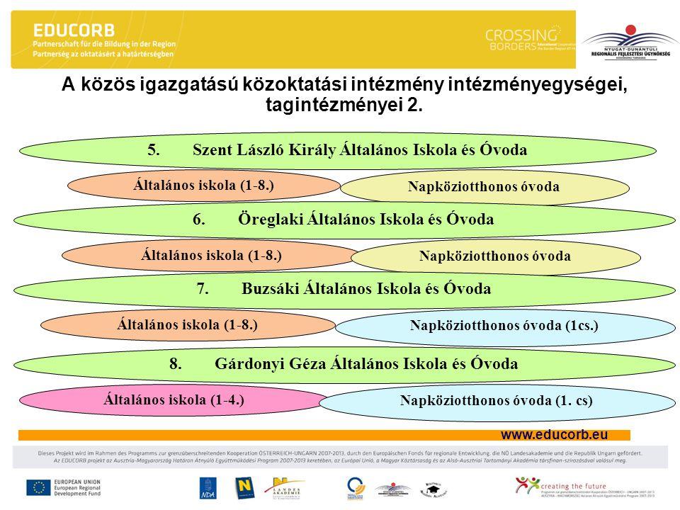 www.educorb.eu A közös igazgatású közoktatási intézmény intézményegységei, tagintézményei 2. 5.Szent László Király Általános Iskola és Óvoda Napköziot