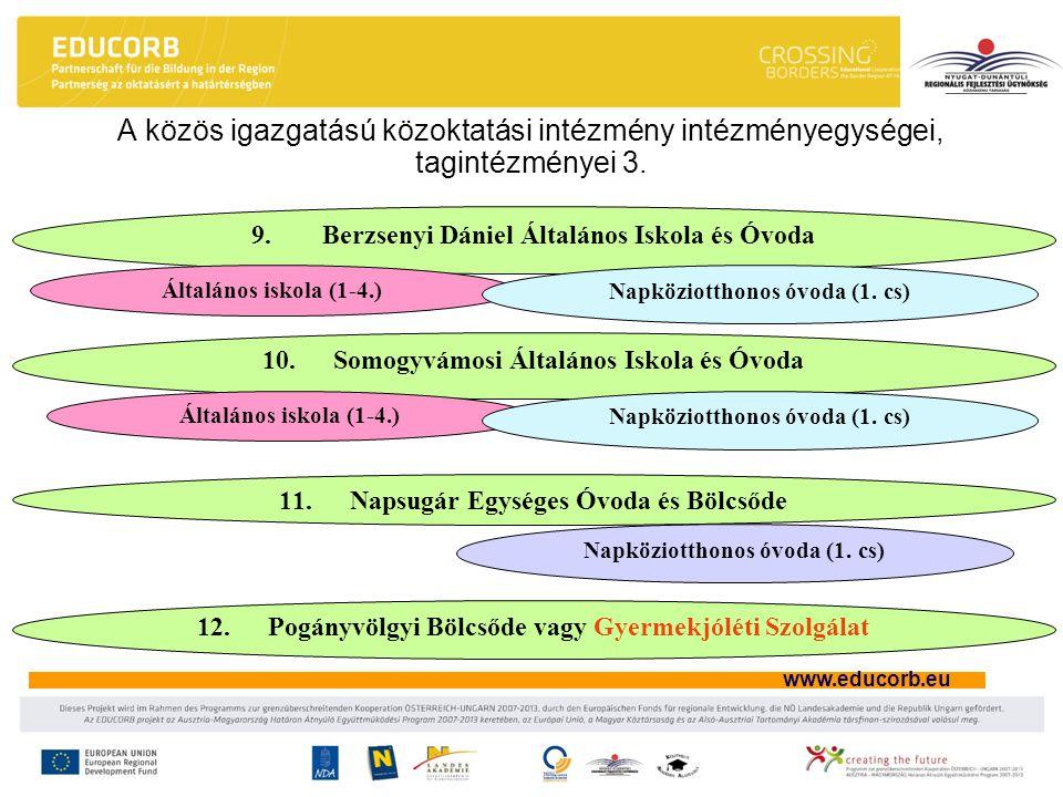www.educorb.eu A közös igazgatású közoktatási intézmény intézményegységei, tagintézményei 3. 9.Berzsenyi Dániel Általános Iskola és Óvoda Általános is