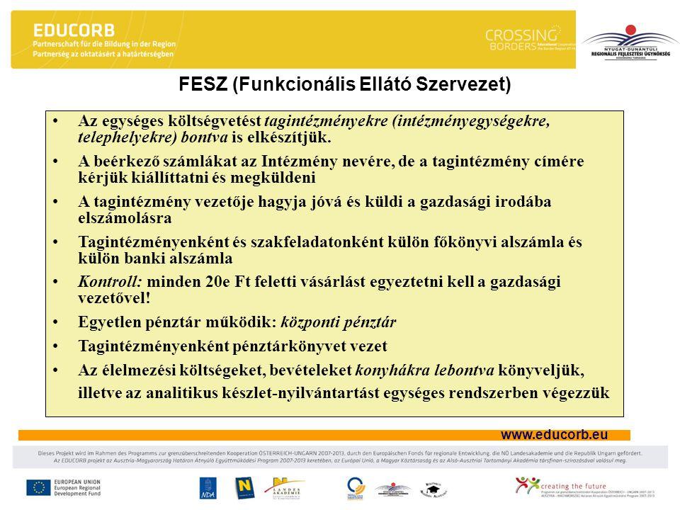 www.educorb.eu FESZ (Funkcionális Ellátó Szervezet) Az egységes költségvetést tagintézményekre (intézményegységekre, telephelyekre) bontva is elkészít