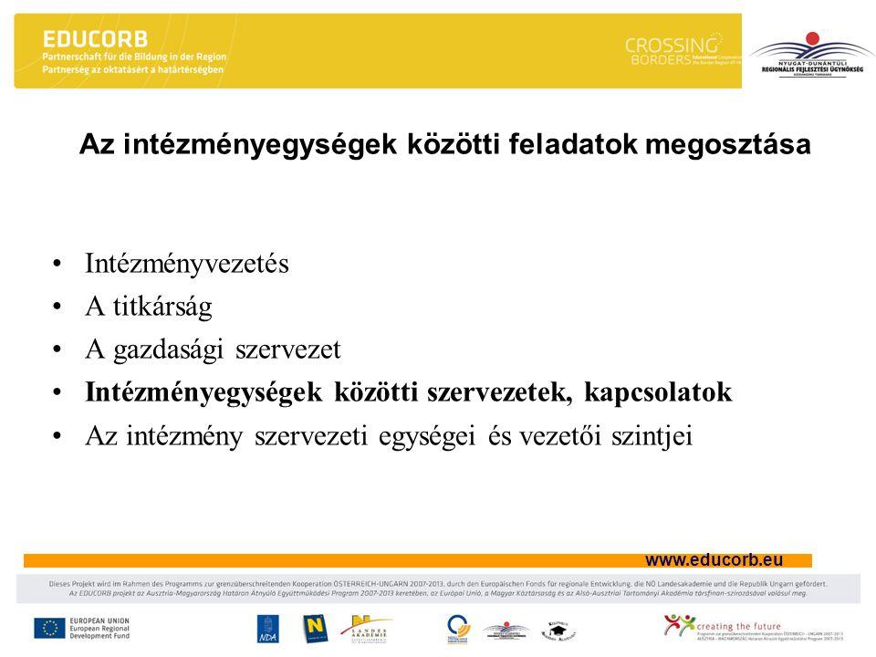www.educorb.eu Az intézményegységek közötti feladatok megosztása Intézményvezetés A titkárság A gazdasági szervezet Intézményegységek közötti szervezetek, kapcsolatok Az intézmény szervezeti egységei és vezetői szintjei