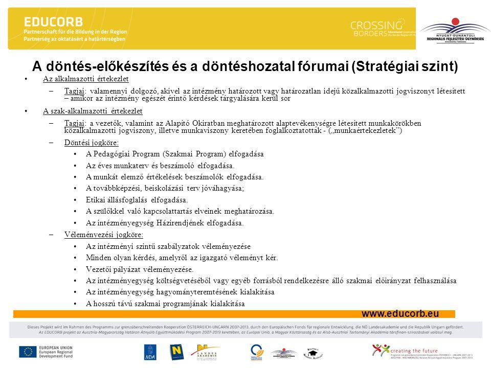 """www.educorb.eu Az alkalmazotti értekezlet –Tagjai: valamennyi dolgozó, akivel az intézmény határozott vagy határozatlan idejű közalkalmazotti jogviszonyt létesített – amikor az intézmény egészét érintő kérdések tárgyalására kerül sor A szak-alkalmazotti értekezlet –Tagjai: a vezetők, valamint az Alapító Okiratban meghatározott alaptevékenységre létesített munkakörökben közalkalmazotti jogviszony, illetve munkaviszony keretében foglalkoztatottak - (""""munkaértekezletek ) –Döntési jogköre: A Pedagógiai Program (Szakmai Program) elfogadása Az éves munkaterv és beszámoló elfogadása."""