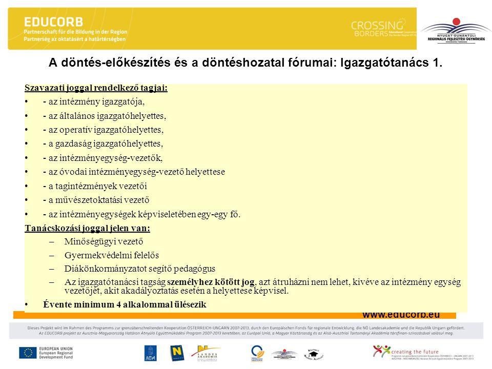 www.educorb.eu A döntés-előkészítés és a döntéshozatal fórumai: Igazgatótanács 1. Szavazati joggal rendelkező tagjai: - az intézmény igazgatója, - az