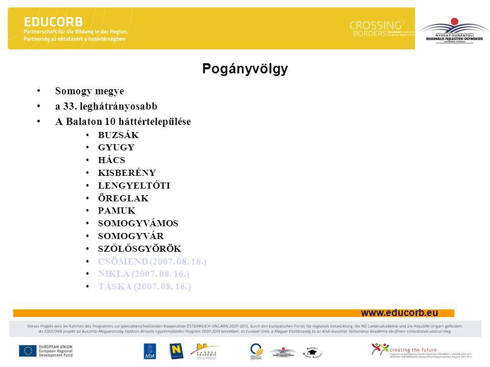 www.educorb.eu Somogy megye a 33. leghátrányosabb A Balaton 10 háttértelepülése BUZSÁK GYUGY HÁCS KISBERÉNY LENGYELTÓTI ÖREGLAK PAMUK SOMOGYVÁMOS SOMO