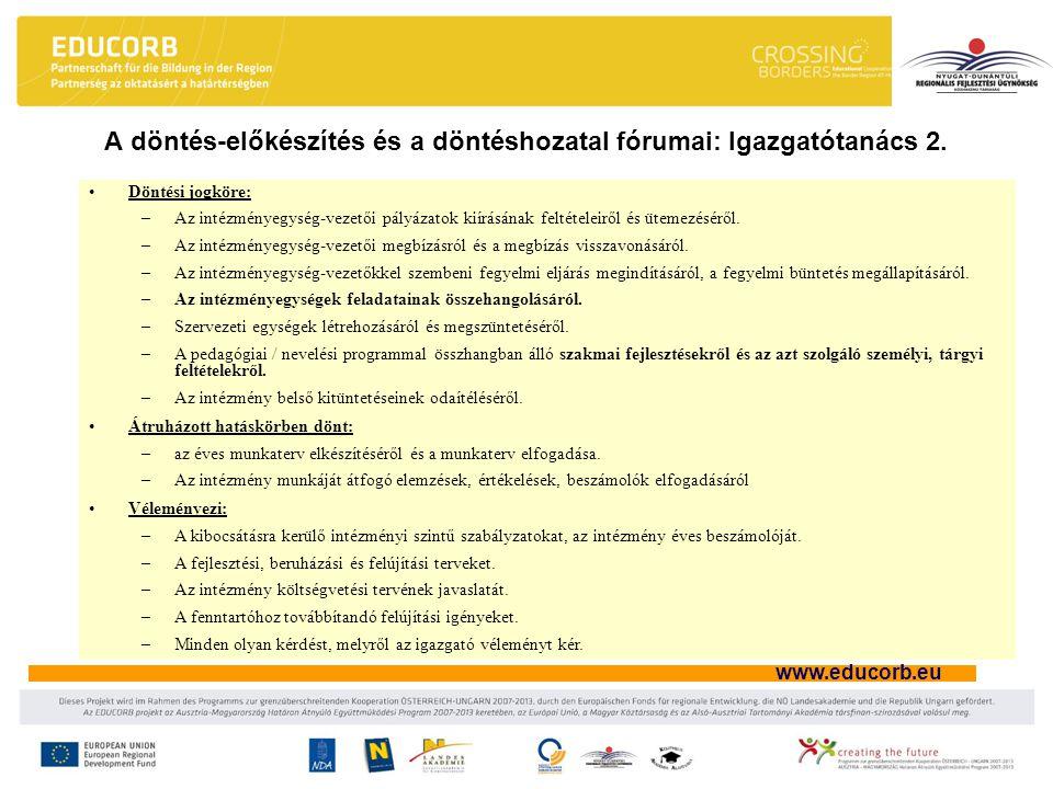 www.educorb.eu A döntés-előkészítés és a döntéshozatal fórumai: Igazgatótanács 2. Döntési jogköre: –Az intézményegység-vezetői pályázatok kiírásának f