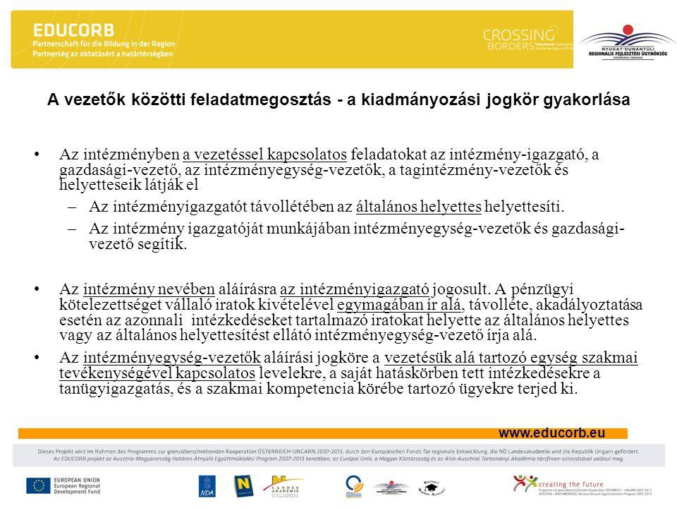 www.educorb.eu A vezetők közötti feladatmegosztás - a kiadmányozási jogkör gyakorlása Az intézményben a vezetéssel kapcsolatos feladatokat az intézmén