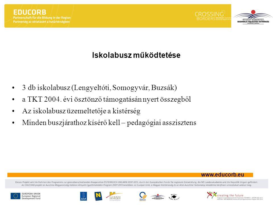 www.educorb.eu Iskolabusz működtetése 3 db iskolabusz (Lengyeltóti, Somogyvár, Buzsák) a TKT 2004. évi ösztönző támogatásán nyert összegből Az iskolab