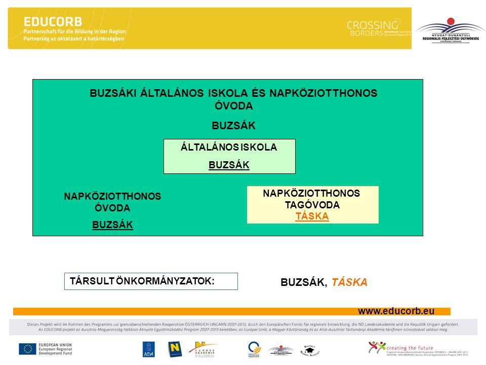 www.educorb.eu BUZSÁKI ÁLTALÁNOS ISKOLA ÉS NAPKÖZIOTTHONOS ÓVODA BUZSÁK NAPKÖZIOTTHONOS ÓVODA BUZSÁK BUZSÁK, TÁSKA TÁRSULT ÖNKORMÁNYZATOK: ÁLTALÁNOS I