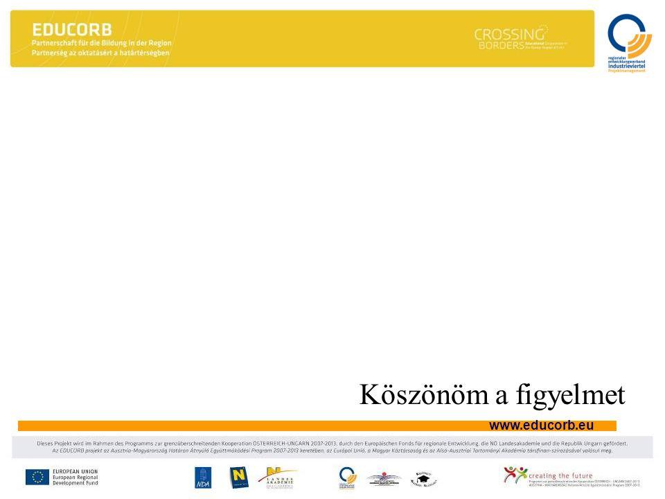 www.educorb.eu Köszönöm a figyelmet