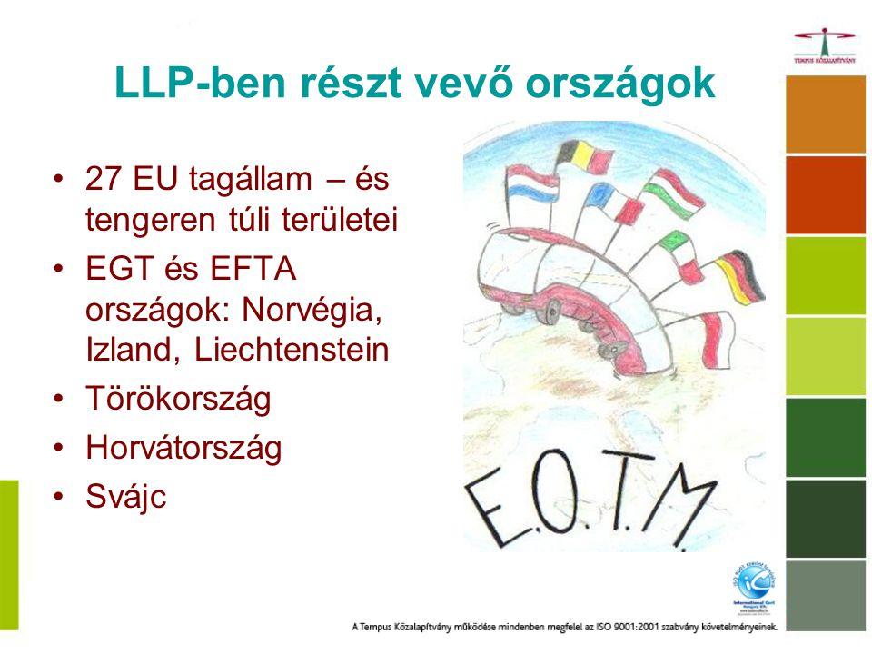 LLP-ben részt vevő országok 27 EU tagállam – és tengeren túli területei EGT és EFTA országok: Norvégia, Izland, Liechtenstein Törökország Horvátország Svájc