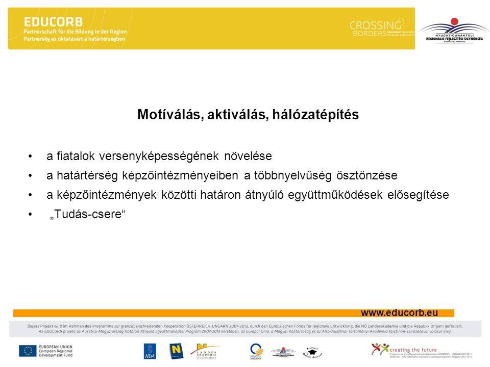 www.educorb.eu Projekttevékenységek: Szakmai szemináriumok az utazó pedagógus rendszerről Kézikönyv utazó pedagógus rendszerről Folyamatos pályázatfigyelés Nemzetközi partnerkeresés - partnertalálkozók szervezése Best practise gyűjtemény összeállítása Honlap folyamatos aktualizálása Hírlevelek kiküldése évente két alkalommal Célcsoportorientált rendezvények