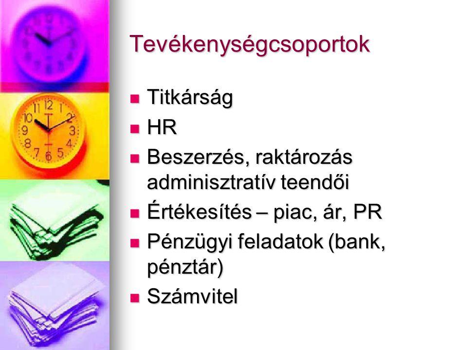 Tevékenységcsoportok Titkárság Titkárság HR HR Beszerzés, raktározás adminisztratív teendői Beszerzés, raktározás adminisztratív teendői Értékesítés – piac, ár, PR Értékesítés – piac, ár, PR Pénzügyi feladatok (bank, pénztár) Pénzügyi feladatok (bank, pénztár) Számvitel Számvitel