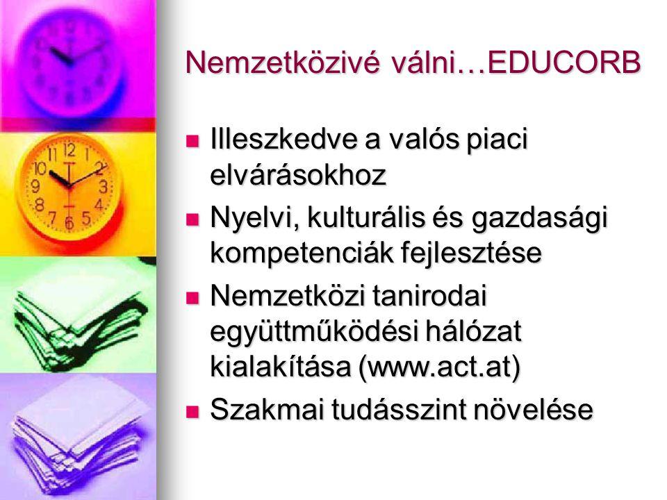 Nemzetközivé válni…EDUCORB Illeszkedve a valós piaci elvárásokhoz Illeszkedve a valós piaci elvárásokhoz Nyelvi, kulturális és gazdasági kompetenciák fejlesztése Nyelvi, kulturális és gazdasági kompetenciák fejlesztése Nemzetközi tanirodai együttműködési hálózat kialakítása (www.act.at) Nemzetközi tanirodai együttműködési hálózat kialakítása (www.act.at) Szakmai tudásszint növelése Szakmai tudásszint növelése