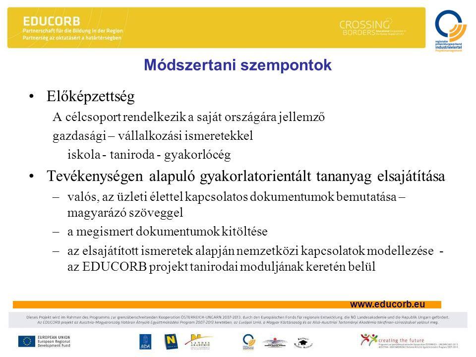 www.educorb.eu Módszertani szempontok Előképzettség A célcsoport rendelkezik a saját országára jellemző gazdasági – vállalkozási ismeretekkel iskola - taniroda - gyakorlócég Tevékenységen alapuló gyakorlatorientált tananyag elsajátítása –valós, az üzleti élettel kapcsolatos dokumentumok bemutatása – magyarázó szöveggel –a megismert dokumentumok kitöltése –az elsajátított ismeretek alapján nemzetközi kapcsolatok modellezése - az EDUCORB projekt tanirodai moduljának keretén belül