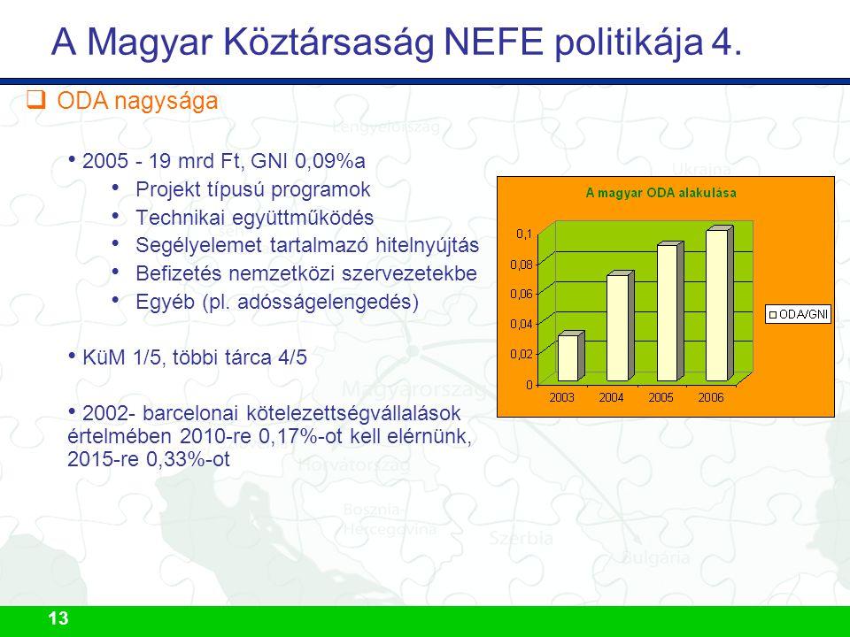 13 A Magyar Köztársaság NEFE politikája 4.  ODA nagysága 2005 - 19 mrd Ft, GNI 0,09%a Projekt típusú programok Technikai együttműködés Segélyelemet t