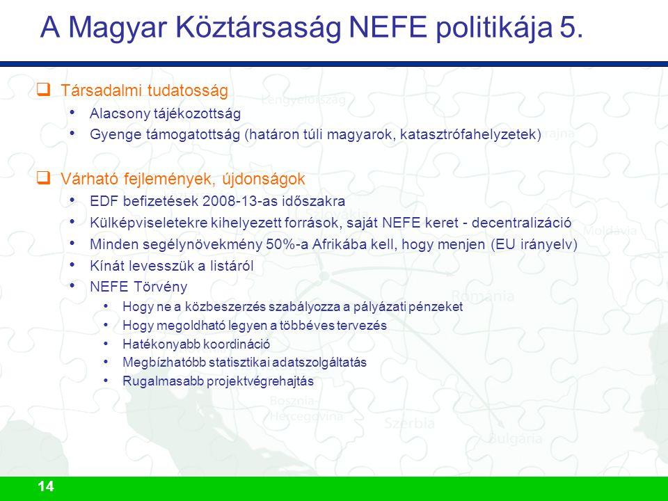 14 A Magyar Köztársaság NEFE politikája 5.  Társadalmi tudatosság Alacsony tájékozottság Gyenge támogatottság (határon túli magyarok, katasztrófahely
