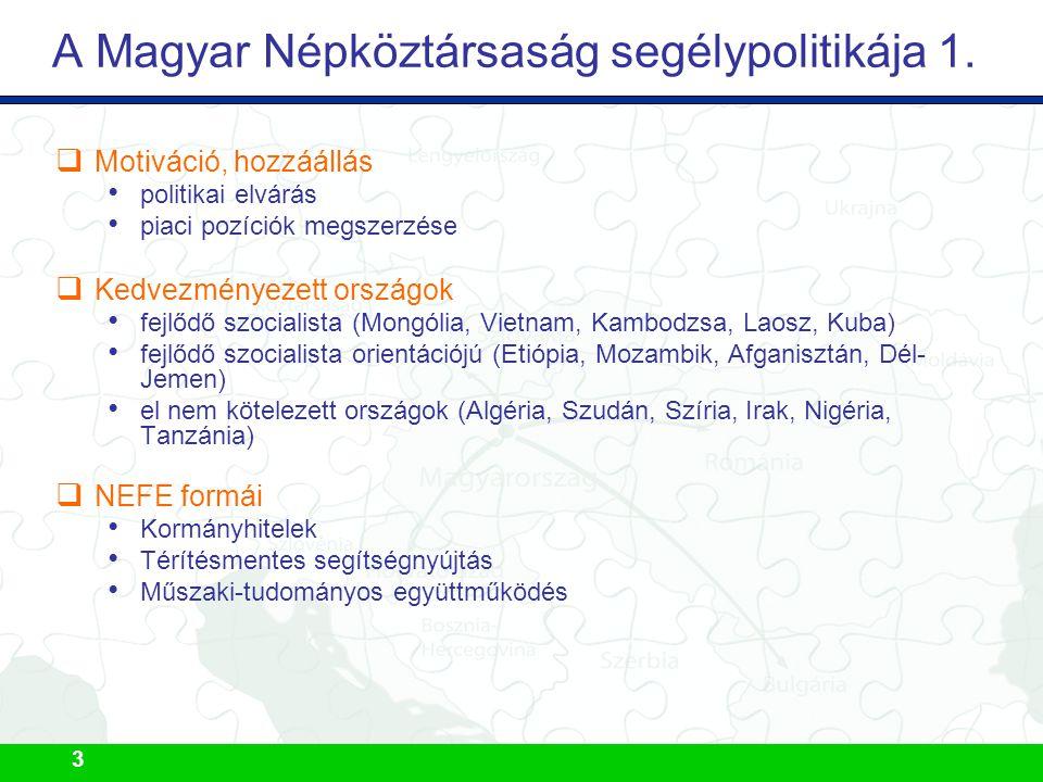 3 A Magyar Népköztársaság segélypolitikája 1.  Motiváció, hozzáállás politikai elvárás piaci pozíciók megszerzése  Kedvezményezett országok fejlődő