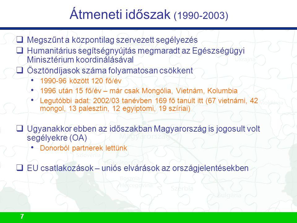 7 Átmeneti időszak (1990-2003)  Megszűnt a központilag szervezett segélyezés  Humanitárius segítségnyújtás megmaradt az Egészségügyi Minisztérium ko