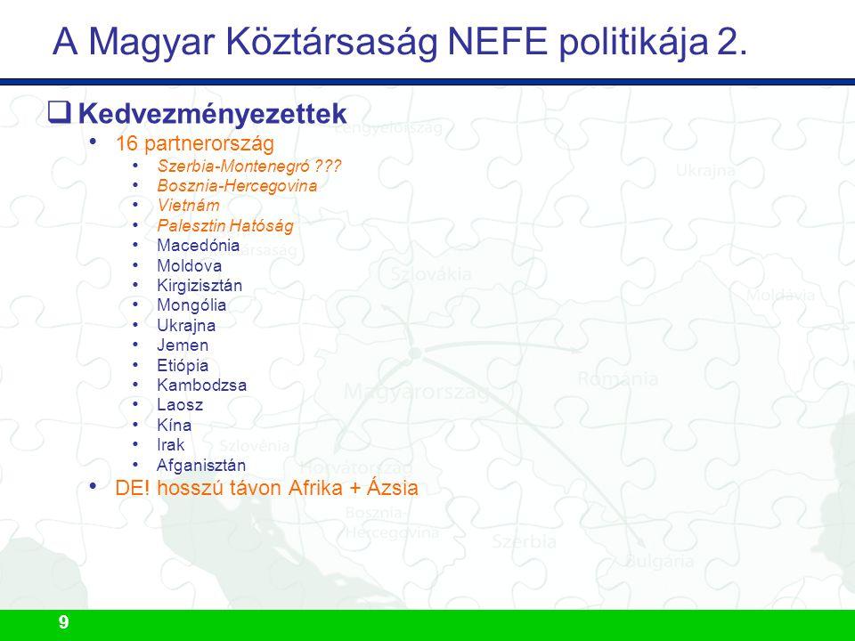 9 A Magyar Köztársaság NEFE politikája 2.  Kedvezményezettek 16 partnerország Szerbia-Montenegró ??? Bosznia-Hercegovina Vietnám Palesztin Hatóság Ma