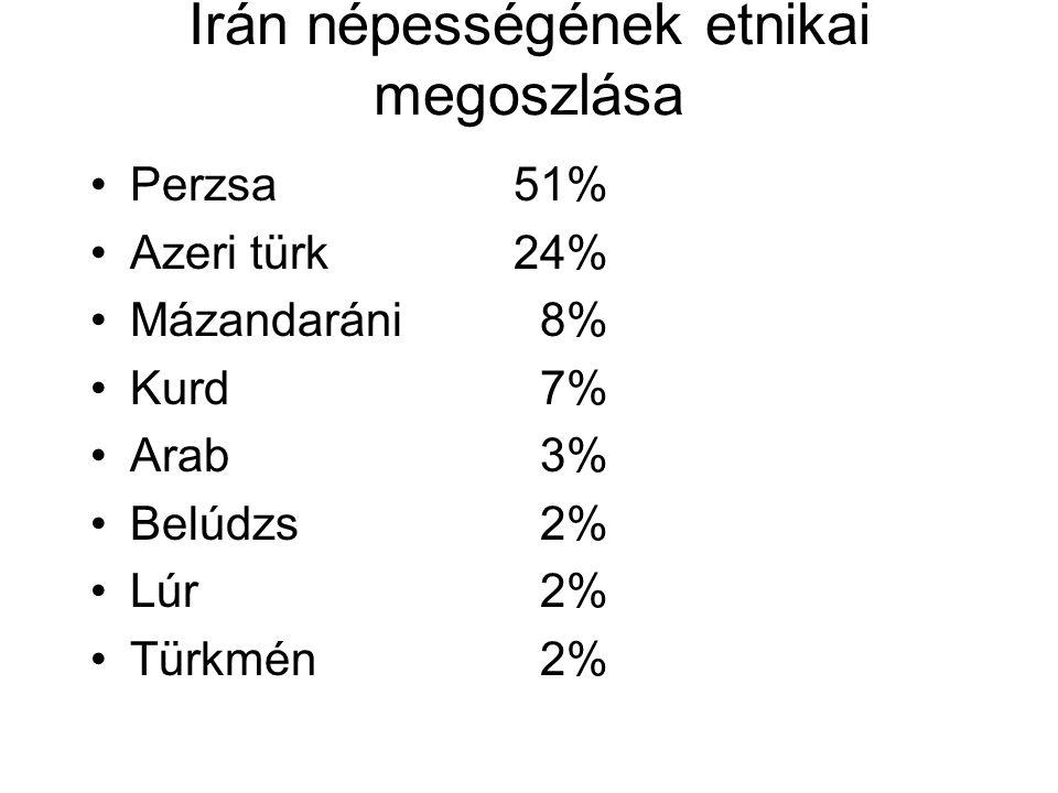 Irán népességének etnikai megoszlása Perzsa 51% Azeri türk24% Mázandaráni 8% Kurd 7% Arab 3% Belúdzs 2% Lúr 2% Türkmén 2%