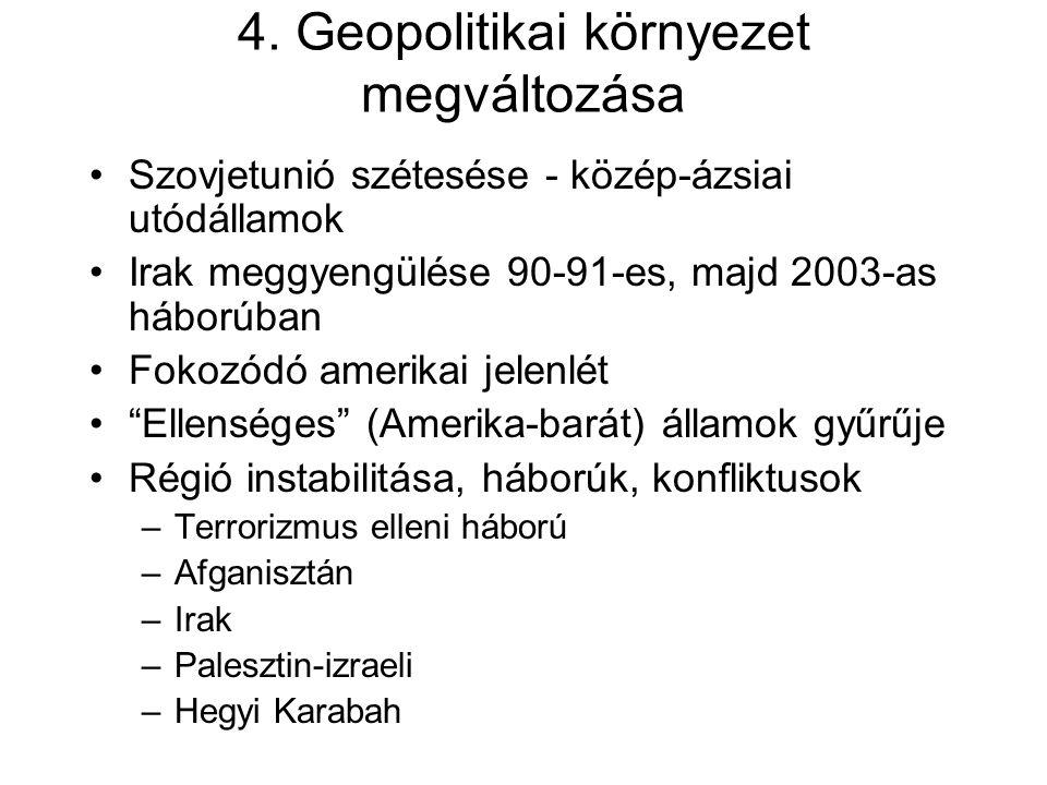 4. Geopolitikai környezet megváltozása Szovjetunió szétesése - közép-ázsiai utódállamok Irak meggyengülése 90-91-es, majd 2003-as háborúban Fokozódó a