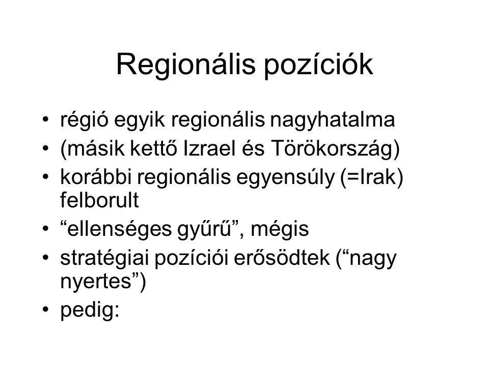 """Regionális pozíciók régió egyik regionális nagyhatalma (másik kettő Izrael és Törökország) korábbi regionális egyensúly (=Irak) felborult """"ellenséges"""