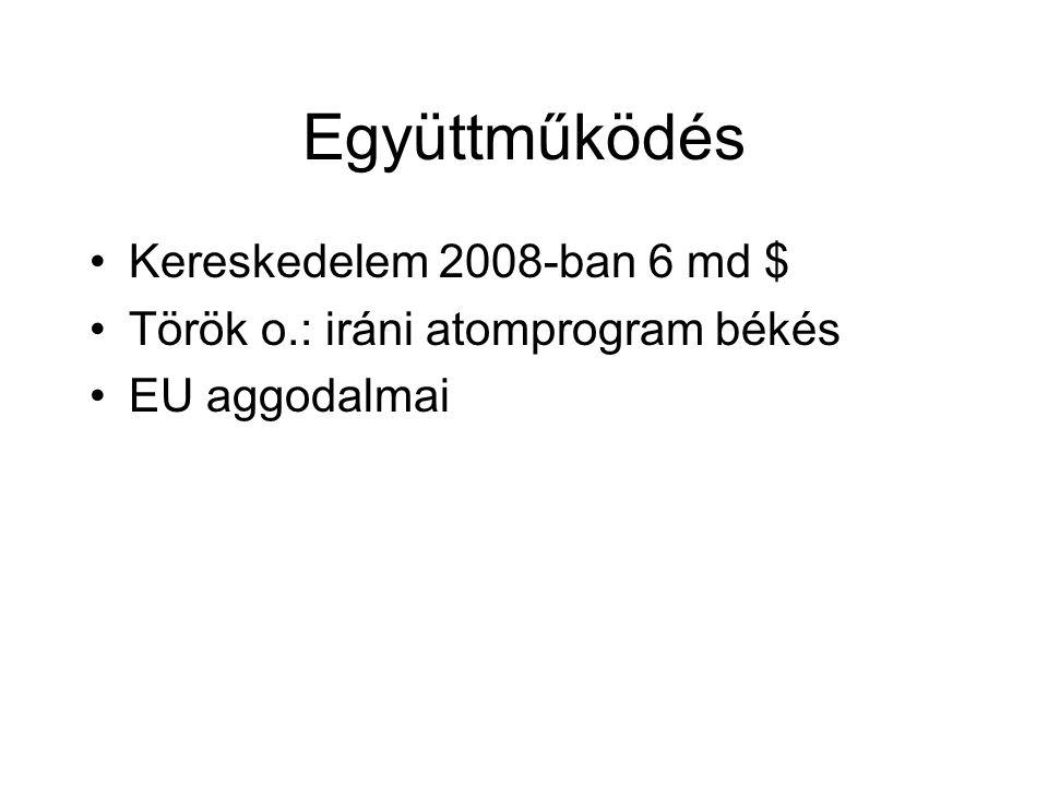 Együttműködés Kereskedelem 2008-ban 6 md $ Török o.: iráni atomprogram békés EU aggodalmai