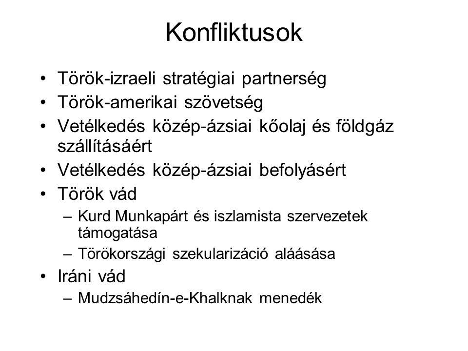 Konfliktusok Török-izraeli stratégiai partnerség Török-amerikai szövetség Vetélkedés közép-ázsiai kőolaj és földgáz szállításáért Vetélkedés közép-ázs