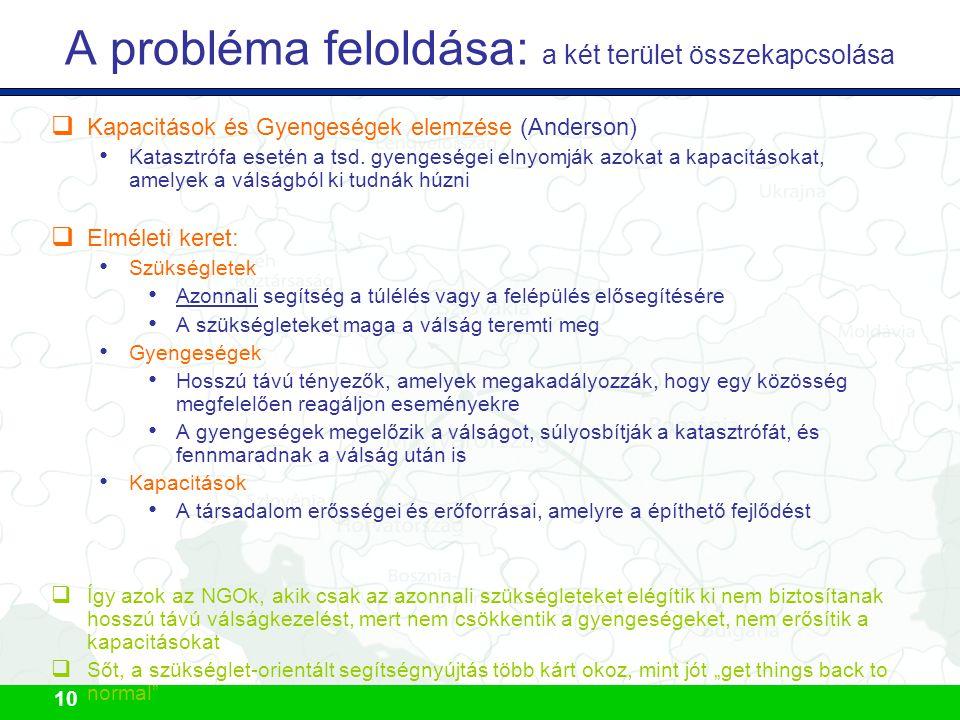10 A probléma feloldása: a két terület összekapcsolása  Kapacitások és Gyengeségek elemzése (Anderson) Katasztrófa esetén a tsd.