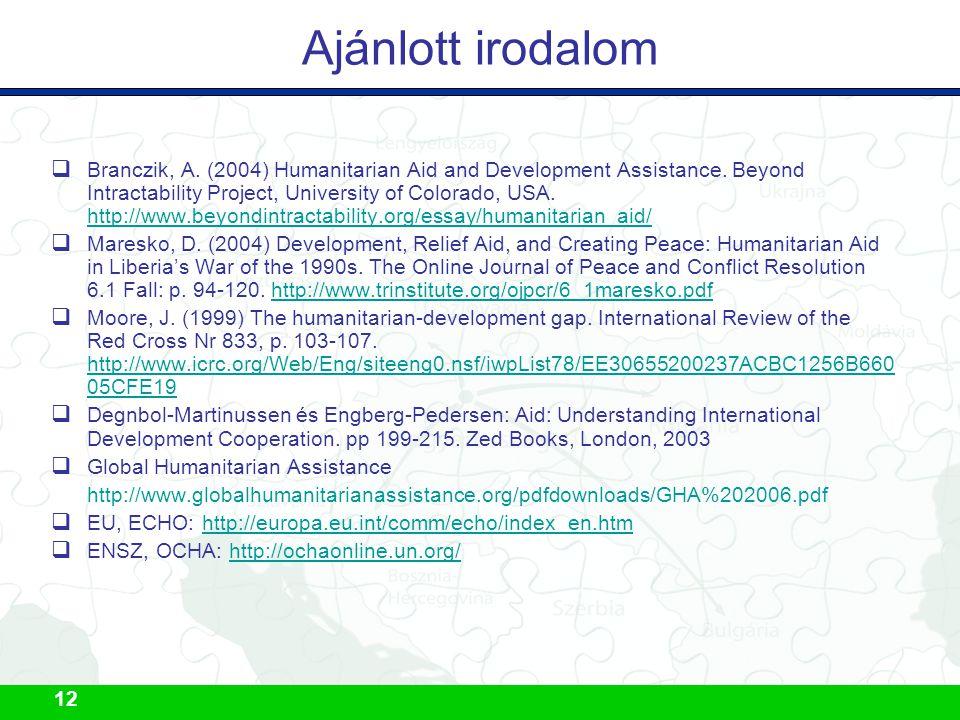 12 Ajánlott irodalom  Branczik, A. (2004) Humanitarian Aid and Development Assistance.