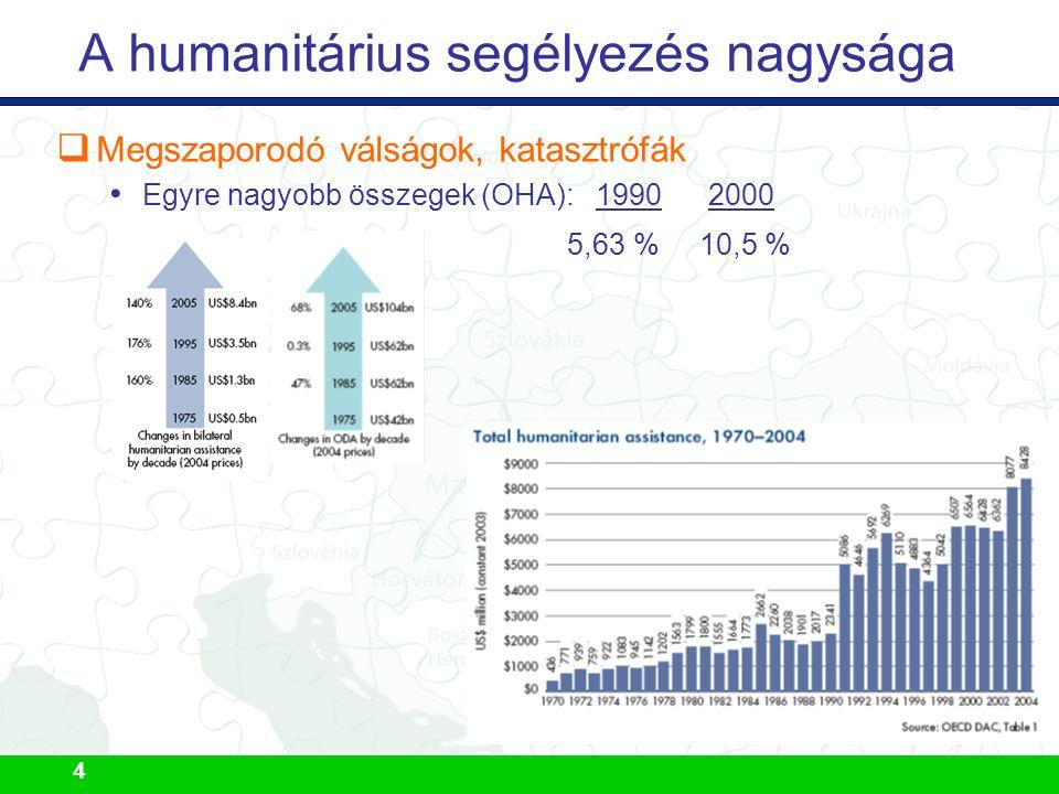 4 A humanitárius segélyezés nagysága  Megszaporodó válságok, katasztrófák Egyre nagyobb összegek (OHA): 1990 2000 5,63 % 10,5 %