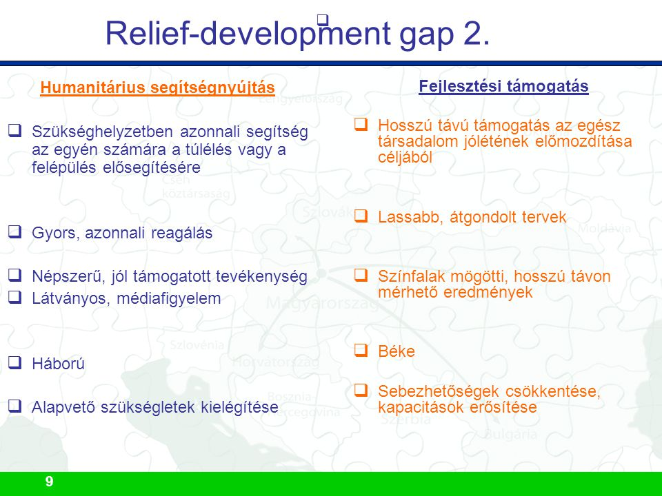 9  Relief-development gap 2.
