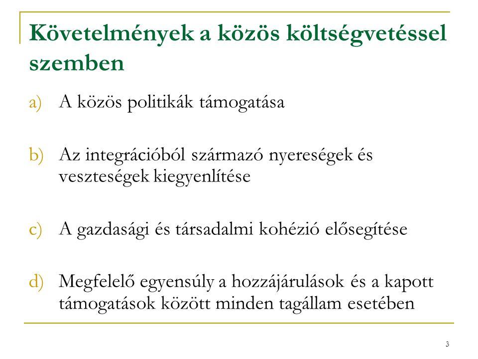 4 A költségvetés(ek) fejlődése 1951, ESZAK: adminisztratív és operatív költségvetés 1957, EGK: egyetlen költségvetés 1957, EURATOM: adminisztratív + kutatási és beruházási költségvetés 1965, fúziós szerződés: az ESZAK és az EURATOM adminisztratív költségvetését egyesítik az EGK-éval 1970, költségvetési szerződés: az EURATOM kutatási és beruházási költségvetését szintén beolvasztják 2002-ig: az EK általános költségvetése + az ESZAK működési költségvetése Azóta: általános költségvetés