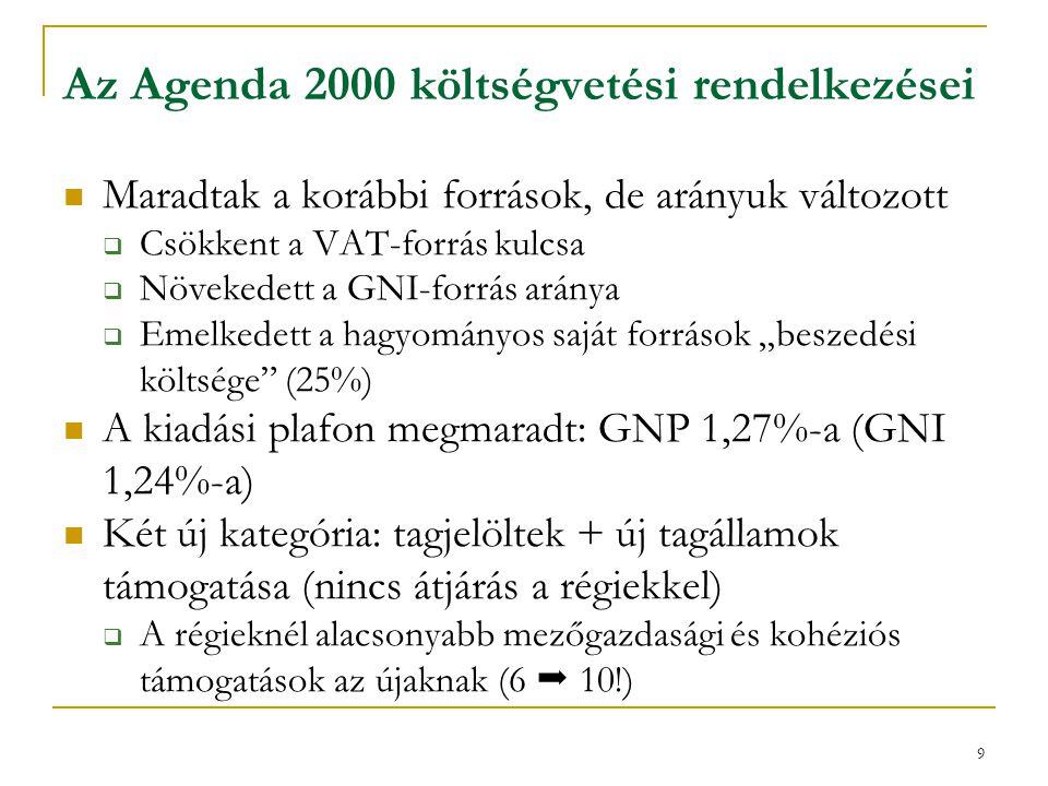 10 A költségvetés bevételei Kezdetben: a tagállamok befizetései, bizonyos kritériumok alapján (pl.