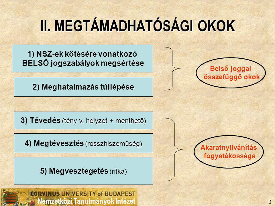 Nemzetközi Tanulmányok Intézet 3 II. MEGTÁMADHATÓSÁGI OKOK 1) NSZ-ek kötésére vonatkozó BELSŐ jogszabályok megsértése 2) Meghatalmazás túllépése Belső