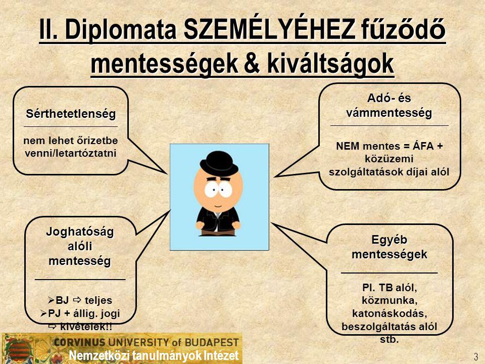 Nemzetközi tanulmányok Intézet 3 II. Diplomata SZEMÉLYÉHEZ f ű z ő d ő mentességek & kiváltságok Sérthetetlenség _______________________________ nem l